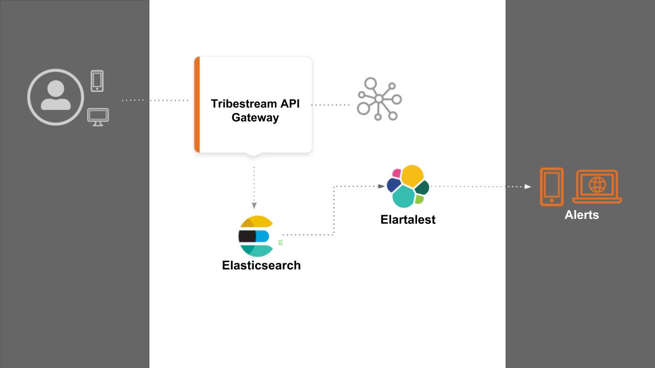 Telemetry alerts with Elastalert | Elastalert [master
