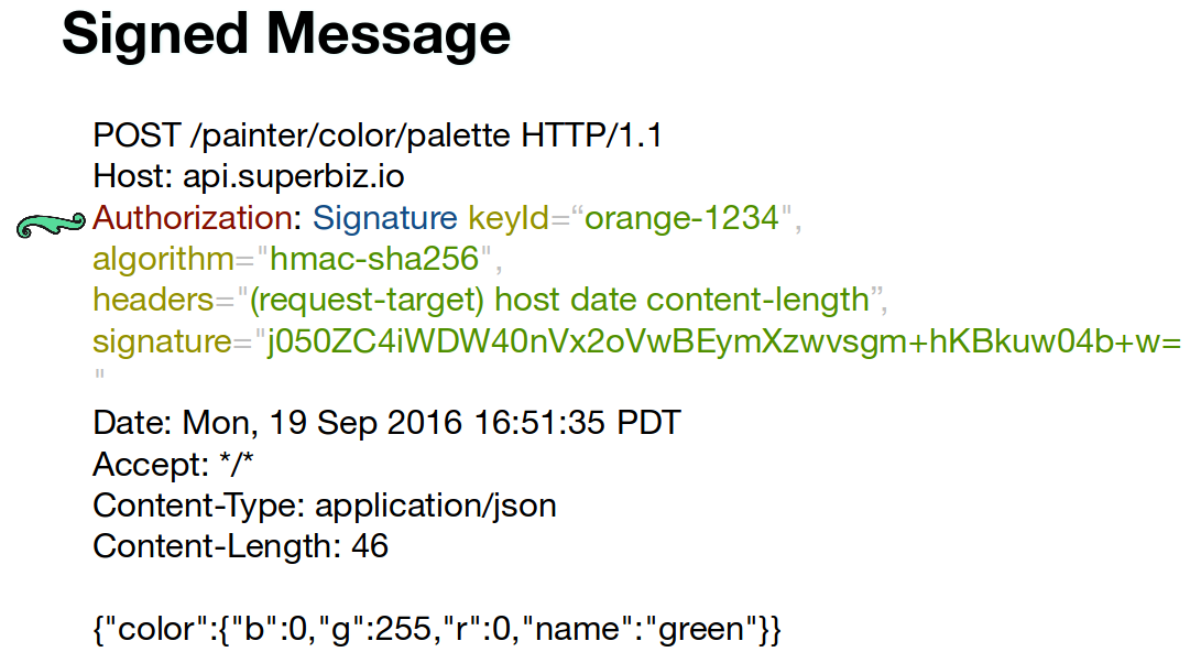 HTTP Signatures Guide | HTTP Signatures Guide [master